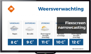 narrowcasting weersverwachting